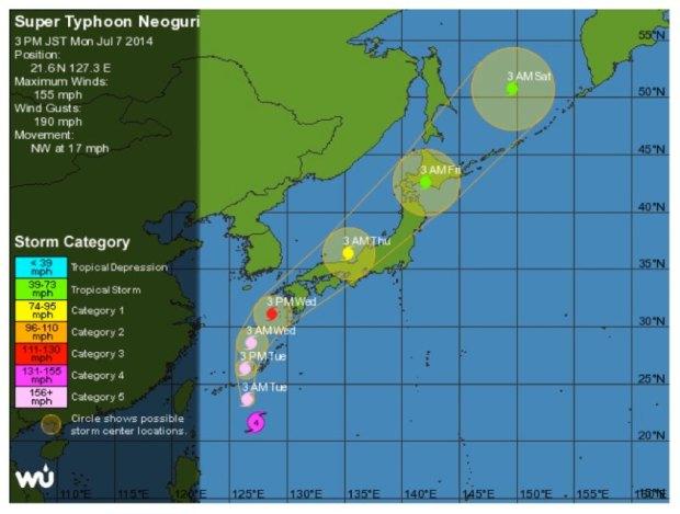 GRAFIK Taifun Neoguri